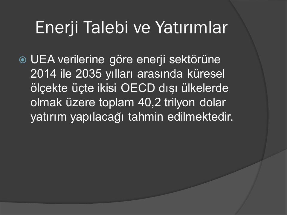 YATIRIMLARIN KARŞILIKLI TEŞVİKİ VE KORUNMASINA DAİR İKİLİ ANLAŞMALAR (BILATERAL INVESTMENT TREATIES)  Türkiye'nin taraf olduğu ikili yatırım anlaşması (BIT) sayısı 82 olup bunların 74 tanesi onaylanarak yürürlüğe girmiştir.