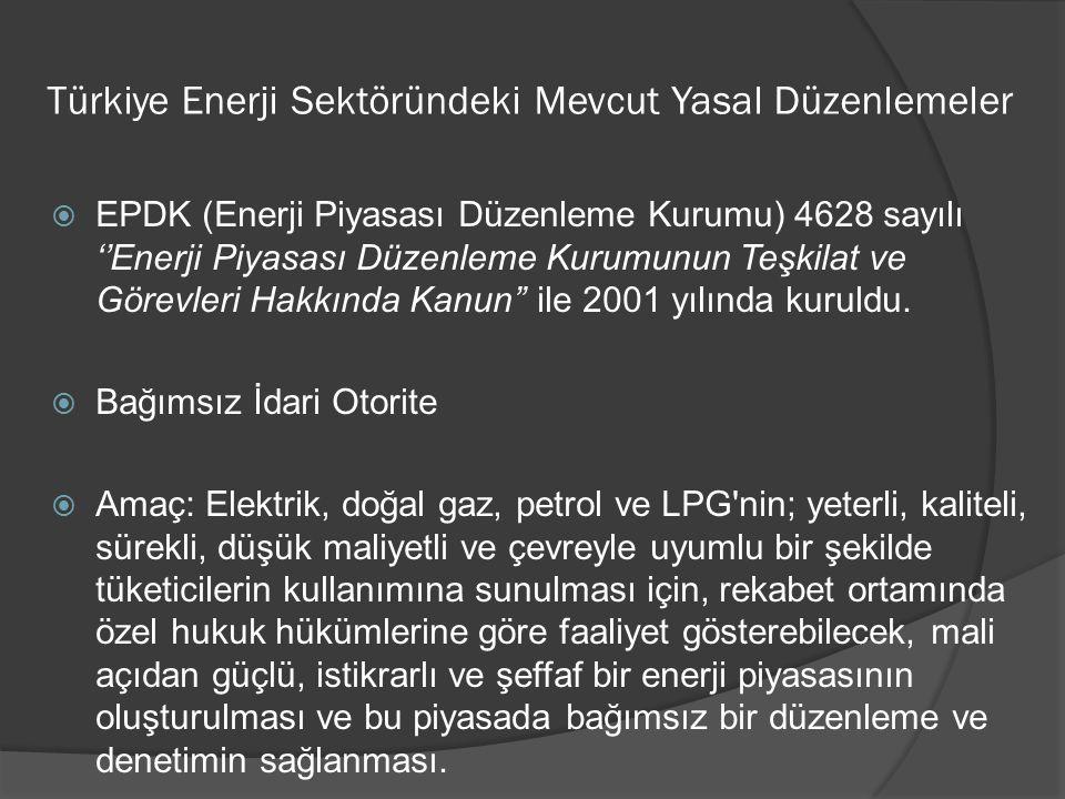 Türkiye Enerji Sektöründeki Mevcut Yasal Düzenlemeler  Elektrik Piyasası 6446 sayılı Elektrik Piyasası Kanunu  Doğalgaz Piyasası 4646 sayılı Doğalgaz Piyasası Kanunu  Petrol Piyasası 5015 sayılı Petrol Piyasası Kanunu  LPG Piyasası 5307 sayılı Sıvılaştırılmış Petrol Gazları (LPG) Kanunu