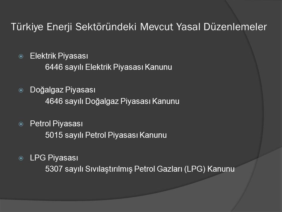Türkiye Cumhuriyeti'nin Taraf Olduğu Bazı Tahkim Davaları  Libananco Davası (ICSID Case No:ARB/06/08) Talep: 10 milyar 100 milyon Dolar İddia: 2006 yılında Çukurova Elektrik A.S ̧.