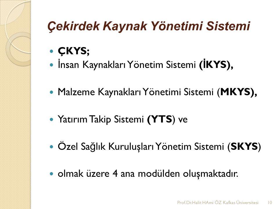 Çekirdek Kaynak Yönetimi Sistemi ÇKYS; İ nsan Kaynakları Yönetim Sistemi ( İ KYS), Malzeme Kaynakları Yönetimi Sistemi (MKYS), Yatırım Takip Sistemi (