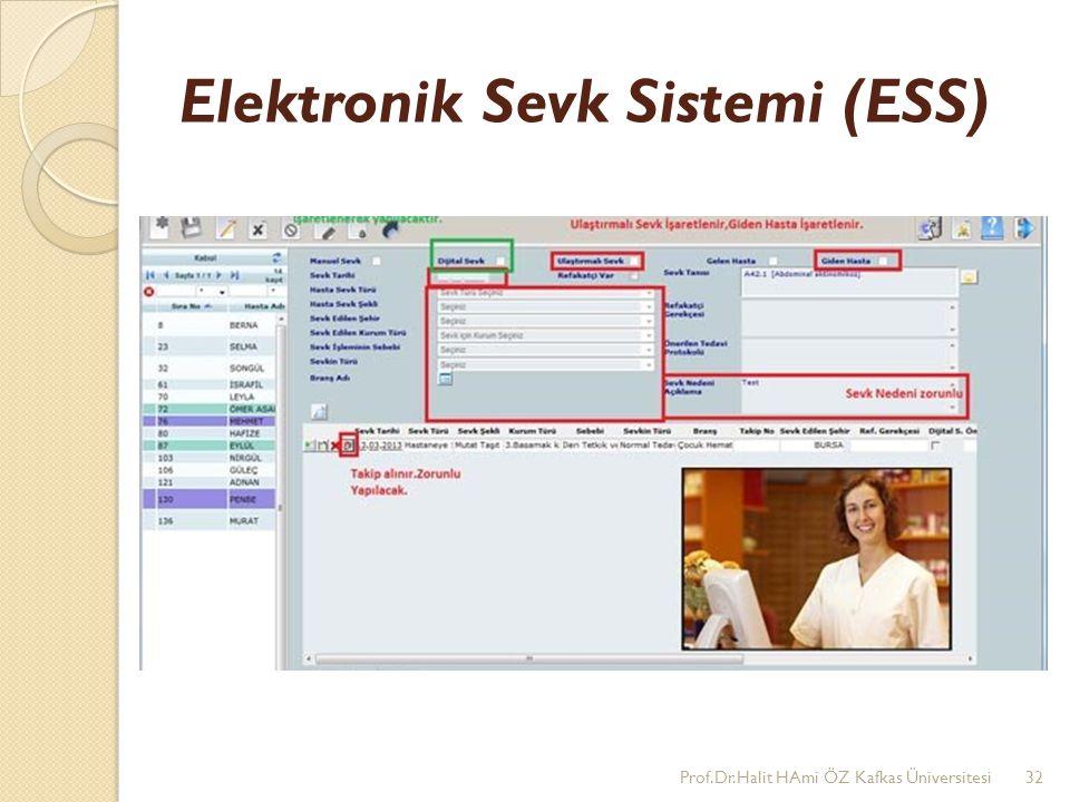 Elektronik Sevk Sistemi (ESS) Prof.Dr.Halit HAmi ÖZ Kafkas Üniversitesi32