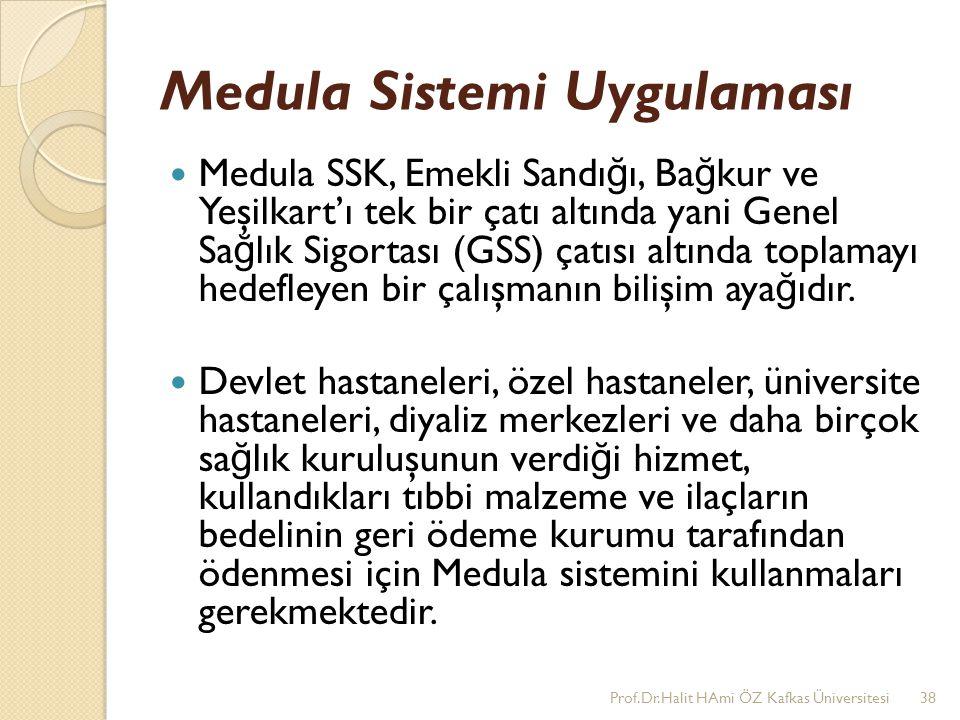Medula Sistemi Uygulaması Medula SSK, Emekli Sandı ğ ı, Ba ğ kur ve Yeşilkart'ı tek bir çatı altında yani Genel Sa ğ lık Sigortası (GSS) çatısı altınd