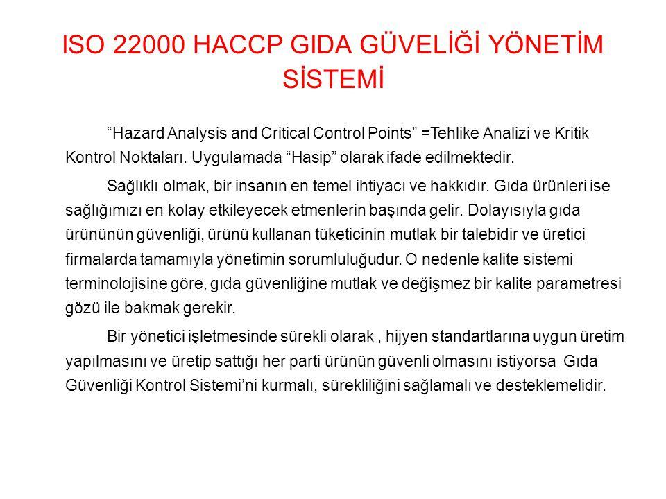 ISO 22000 HACCP GIDA GÜVELİĞİ YÖNETİM SİSTEMİ Hazard Analysis and Critical Control Points =Tehlike Analizi ve Kritik Kontrol Noktaları.