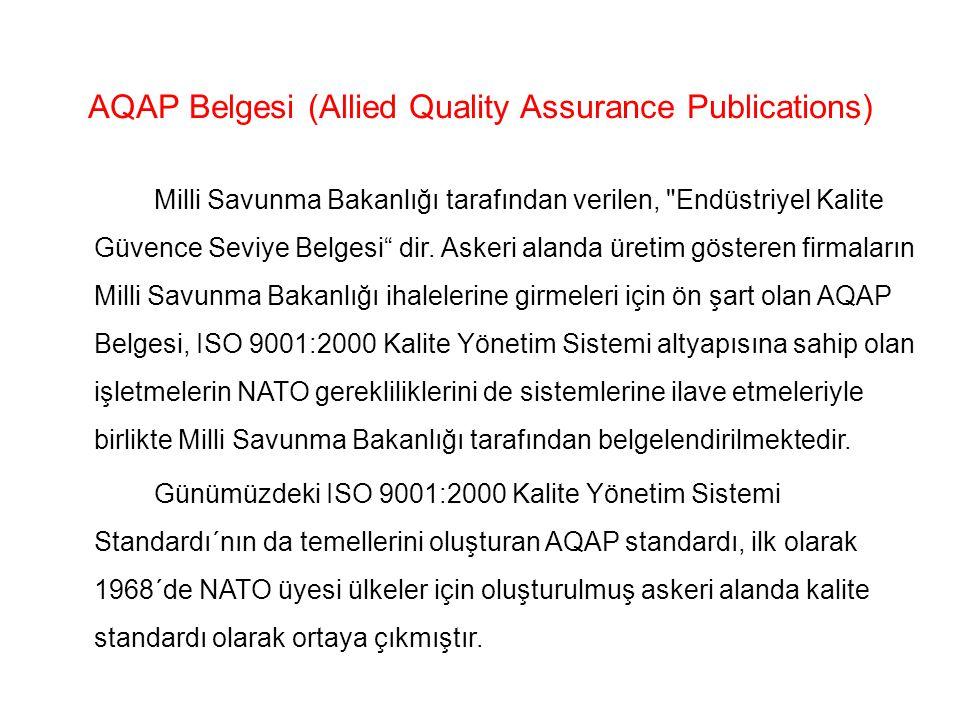 AQAP Belgesi (Allied Quality Assurance Publications) Milli Savunma Bakanlığı tarafından verilen, Endüstriyel Kalite Güvence Seviye Belgesi dir.