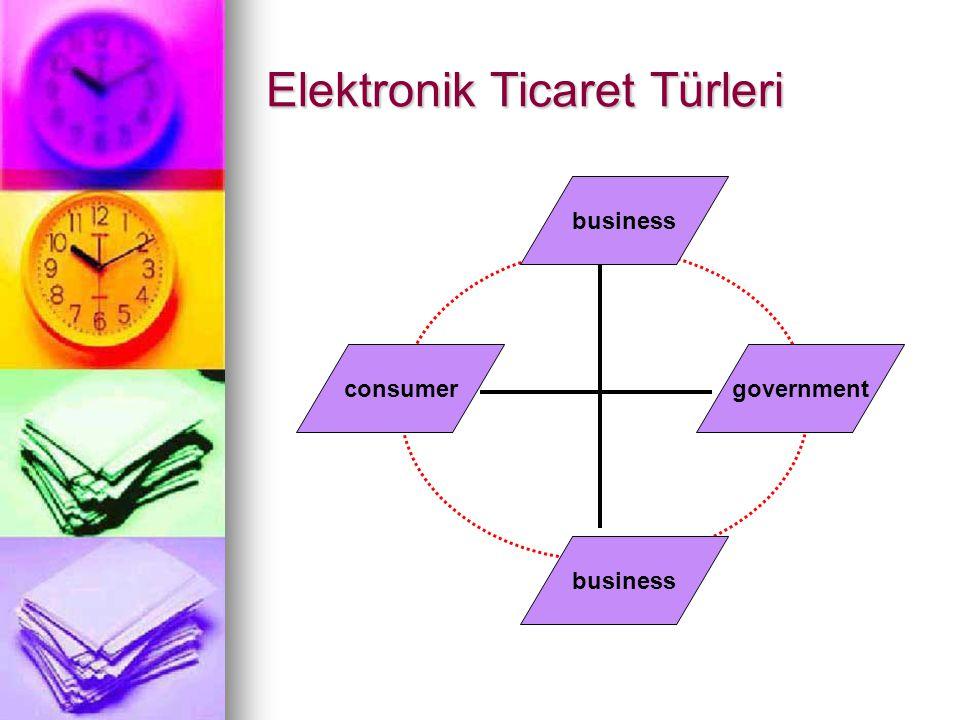 Elektronik Ticaret Türleri governmentconsumer business