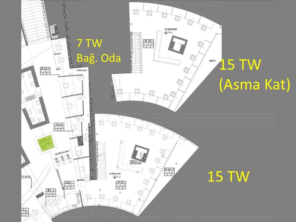 15 TW (Asma Kat) 7 TW Bağ. Oda