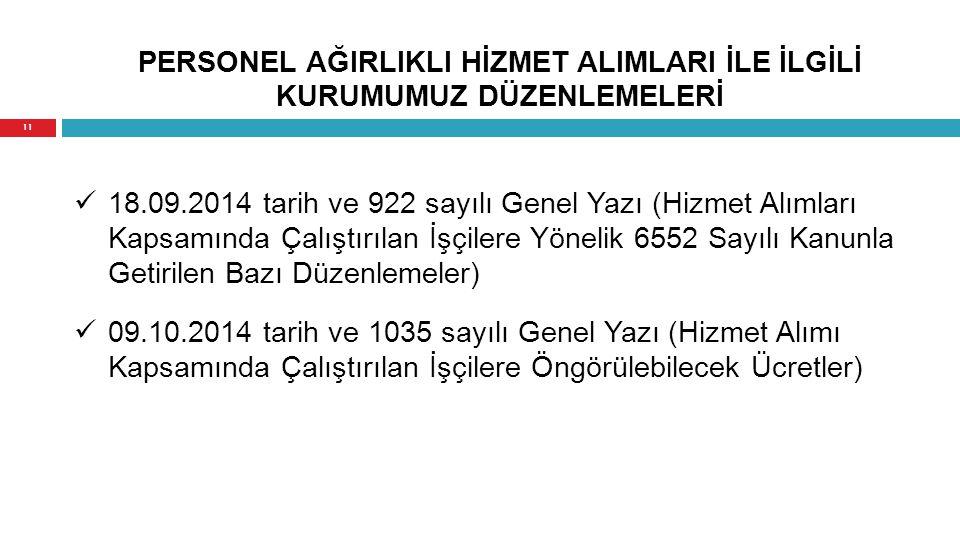 PERSONEL AĞIRLIKLI HİZMET ALIMLARI İLE İLGİLİ KURUMUMUZ DÜZENLEMELERİ 18.09.2014 tarih ve 922 sayılı Genel Yazı (Hizmet Alımları Kapsamında Çalıştırıl