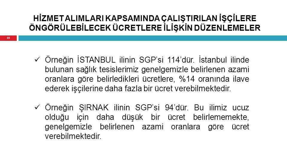 HİZMET ALIMLARI KAPSAMINDA ÇALIŞTIRILAN İŞÇİLERE ÖNGÖRÜLEBİLECEK ÜCRETLERE İLİŞKİN DÜZENLEMELER Örneğin İSTANBUL ilinin SGP'si 114'dür. İstanbul ilind
