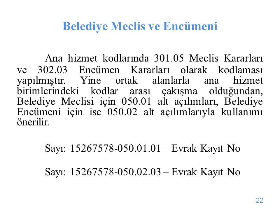 Belediye Meclis ve Encümeni Ana hizmet kodlarında 301.05 Meclis Kararları ve 302.03 Encümen Kararları olarak kodlaması yapılmıştır. Yine ortak alanlar