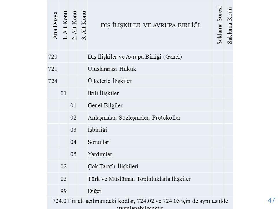 47 Ana Dosya 1. Alt Konu2. Alt Konu3. Alt Konu DIŞ İLİŞKİLER VE AVRUPA BİRLİĞİ Saklama Süresi Saklama Kodu 720 Dış İlişkiler ve Avrupa Birliği (Genel)