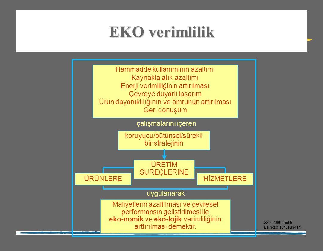 EKO verimlilik Hammadde kullanımının azaltımı Kaynakta atık azaltımı Enerji verimliliğinin artırılması Çevreye duyarlı tasarım Ürün dayanıklılığının v
