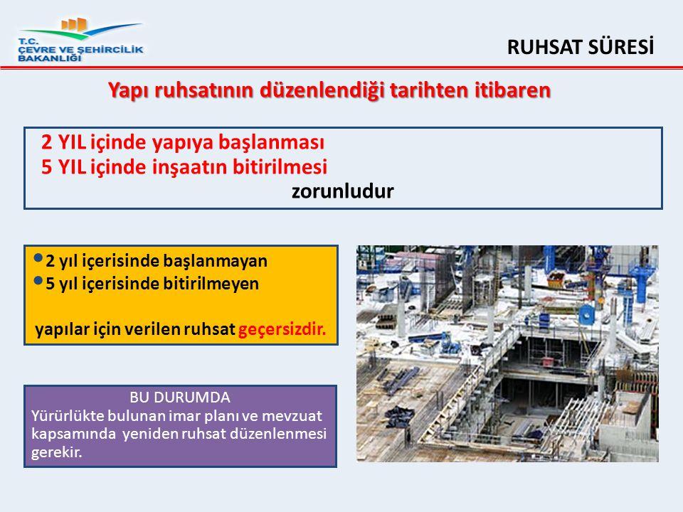 RUHSAT SÜRESİ Yapı ruhsatının düzenlendiği tarihten itibaren 2 YIL içinde yapıya başlanması 5 YIL içinde inşaatın bitirilmesi zorunludur 2 yıl içerisi