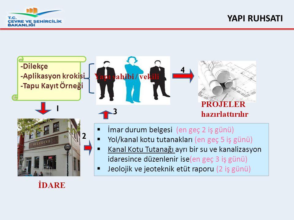 Malikin talebi üzerine ilgili yatırımcı kamu kuruluşunun izni ve projeler hakkında uygunluk görüşü alınarak özel tesis olarak işletilmek üzere yürürlükteki imar planının yapılaşma ve kullanım kararlarına uygun olarak yapı inşa edilebilir.