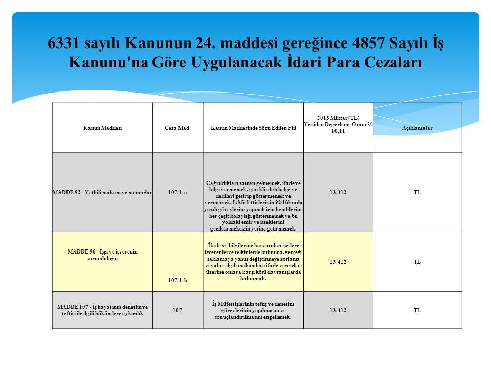 Kanun MaddesiCeza Mad.Kanun Maddesinde Sözü Edilen Fiil 2015 Miktar (TL) Yeniden Değerleme Oranı % 10,11 Açıklamalar MADDE 92 - Yetkili makam ve memur