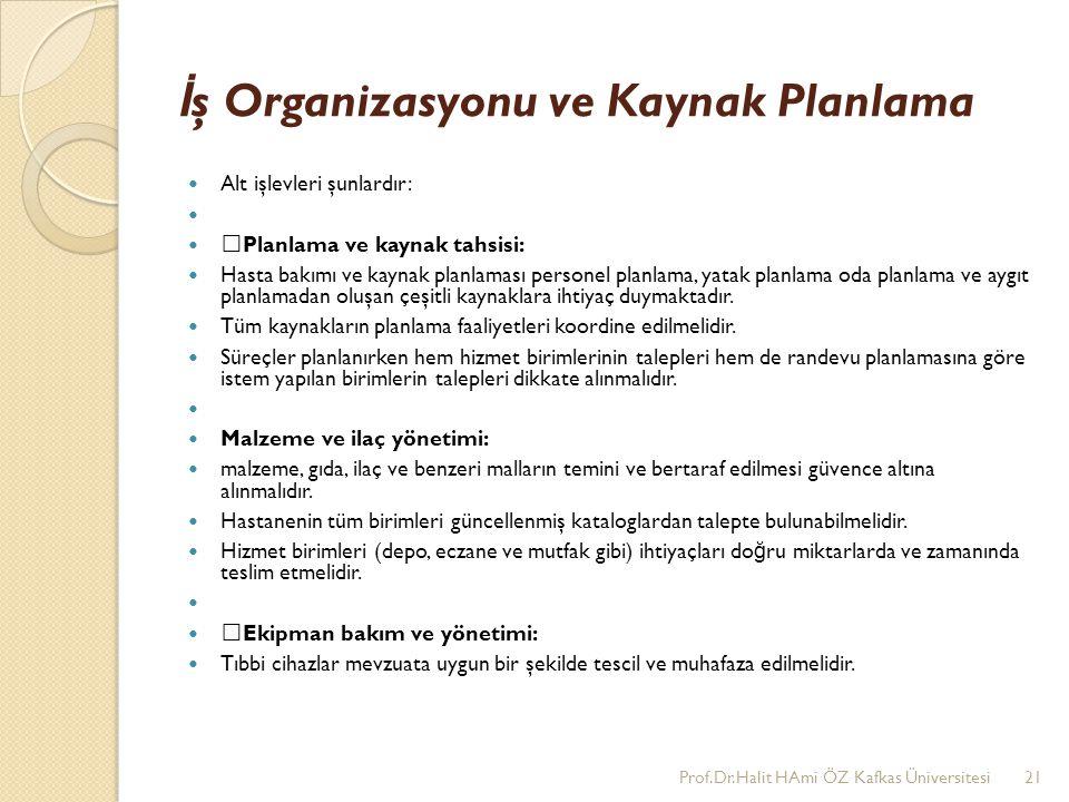 İ ş Organizasyonu ve Kaynak Planlama Alt işlevleri şunlardır: •Planlama ve kaynak tahsisi: Hasta bakımı ve kaynak planlaması personel planlama, yatak