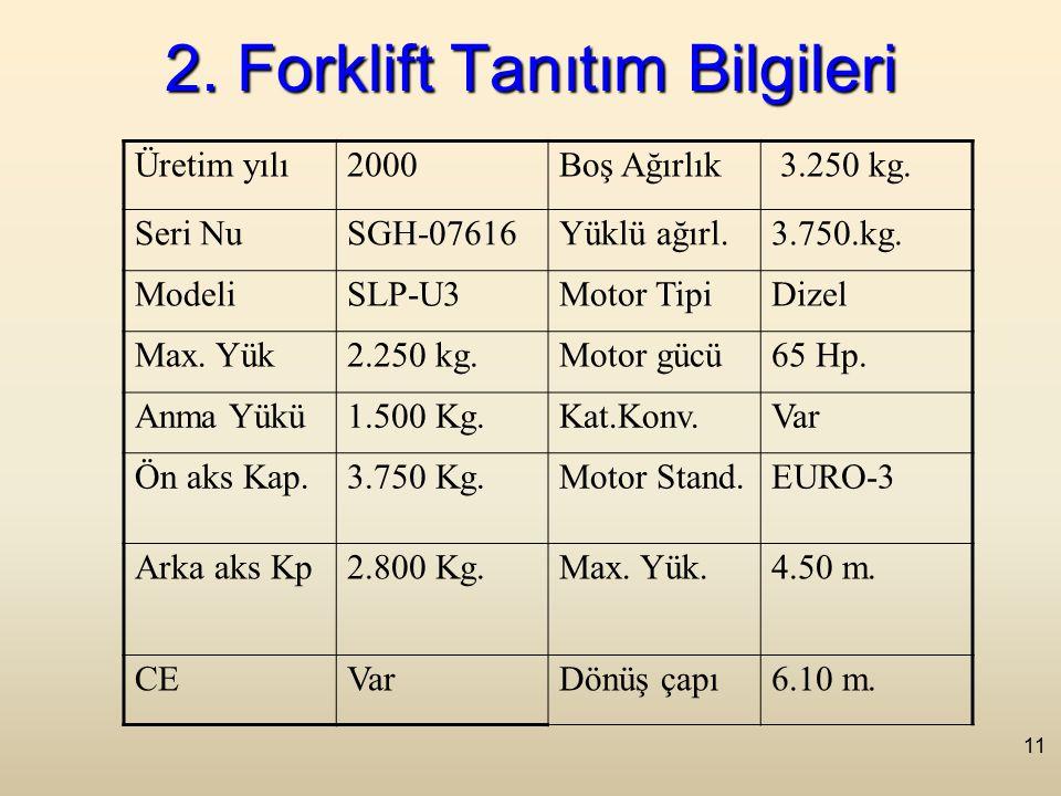 11 2.Forklift Tanıtım Bilgileri Üretim yılı2000Boş Ağırlık 3.250 kg.