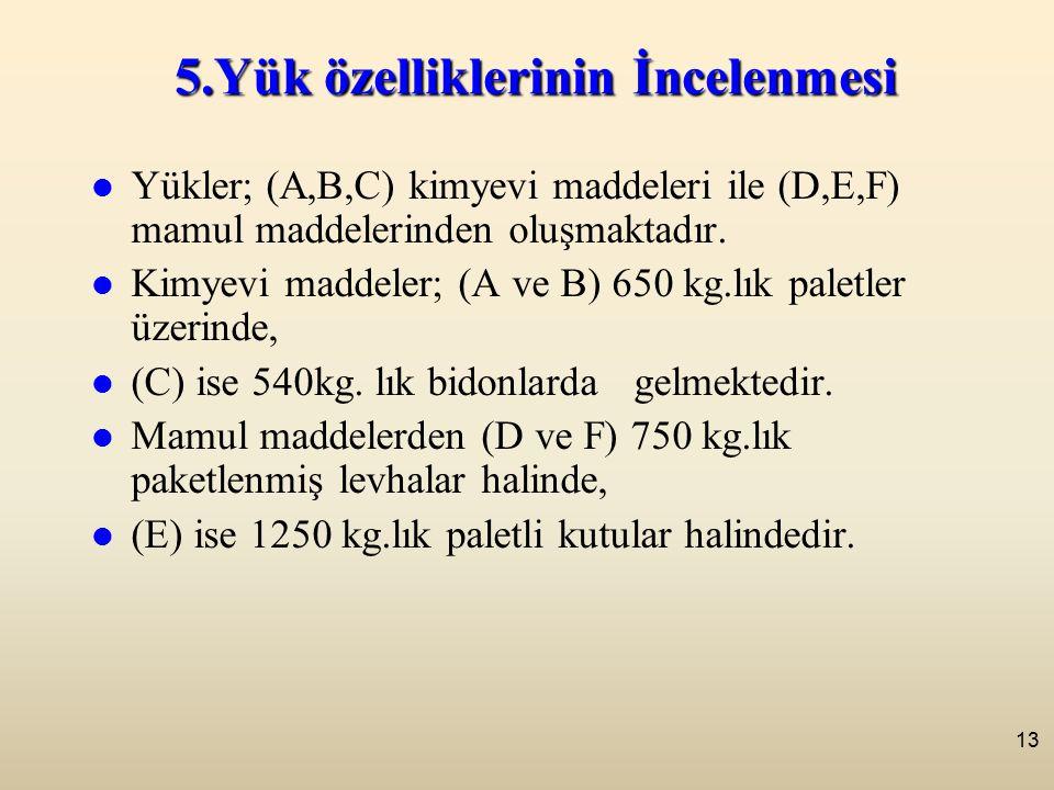 13 5.Yük özelliklerinin İncelenmesi Yükler; (A,B,C) kimyevi maddeleri ile (D,E,F) mamul maddelerinden oluşmaktadır.