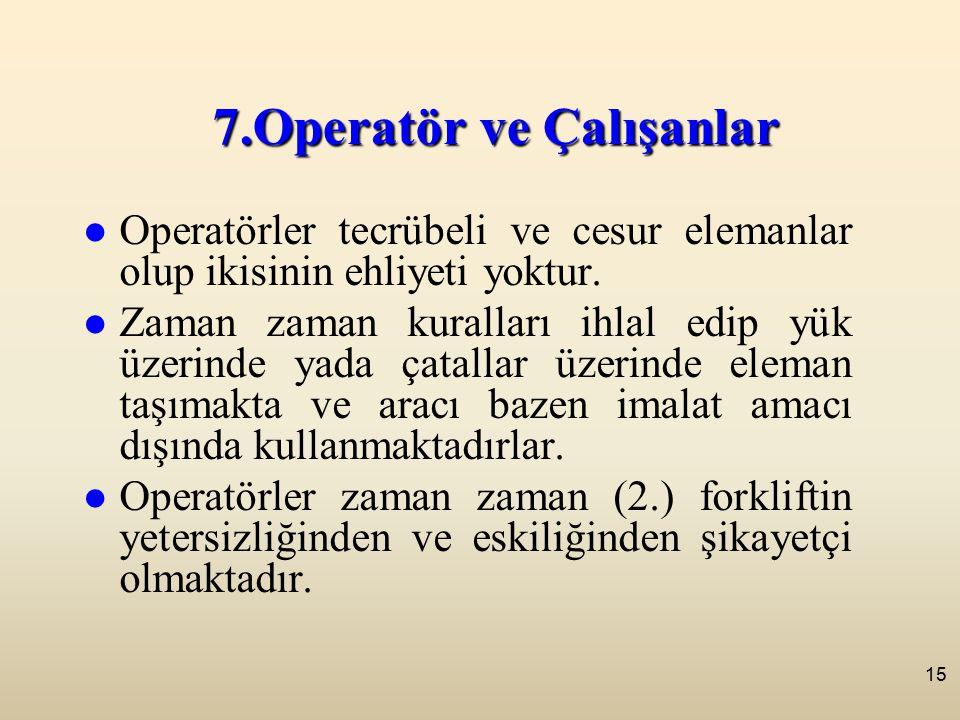 15 7.Operatör ve Çalışanlar Operatörler tecrübeli ve cesur elemanlar olup ikisinin ehliyeti yoktur.
