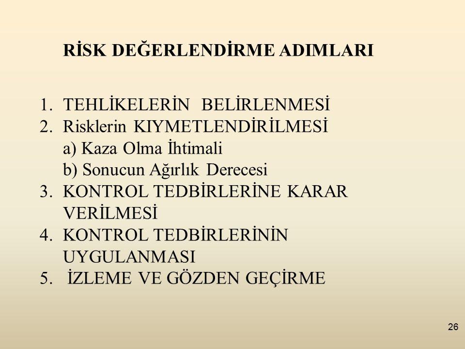 26 RİSK DEĞERLENDİRME ADIMLARI 1.TEHLİKELERİN BELİRLENMESİ 2.Risklerin KIYMETLENDİRİLMESİ a) Kaza Olma İhtimali b) Sonucun Ağırlık Derecesi 3.KONTROL TEDBİRLERİNE KARAR VERİLMESİ 4.KONTROL TEDBİRLERİNİN UYGULANMASI 5.