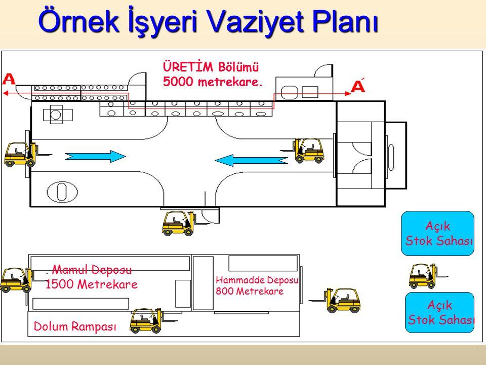 4 Örnek İşyeri Vaziyet Planı ÜRETİM Bölümü 5000 metrekare..