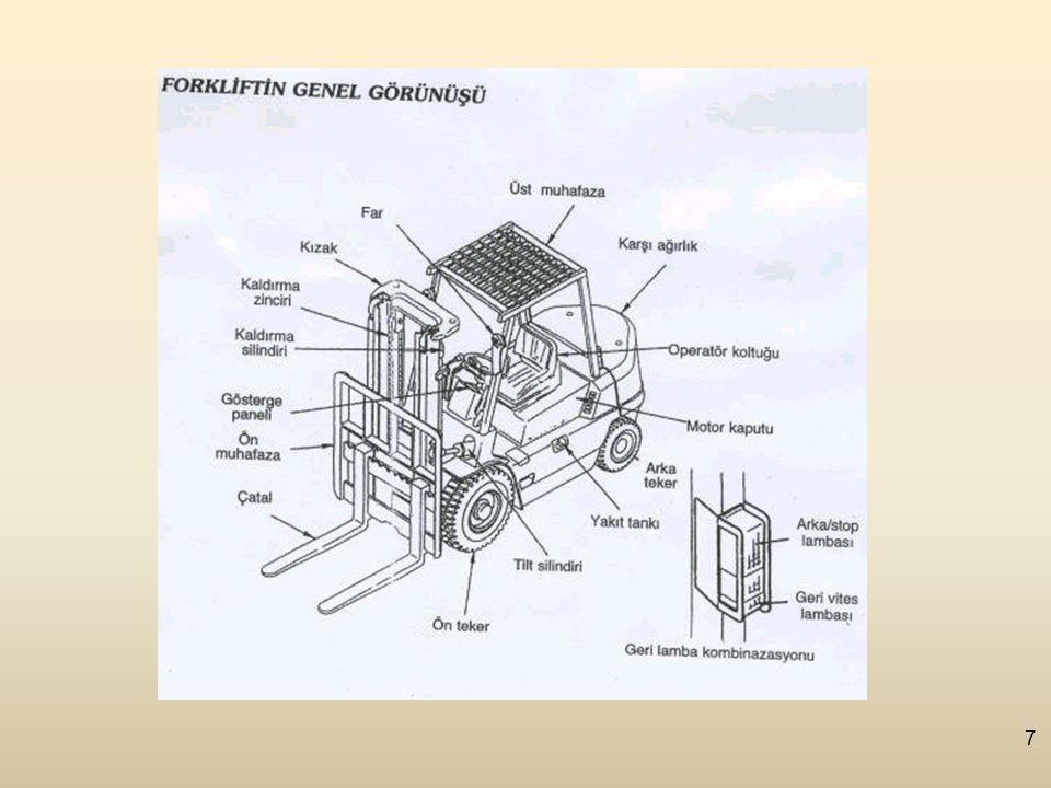 8 1 Numaralı Forklift