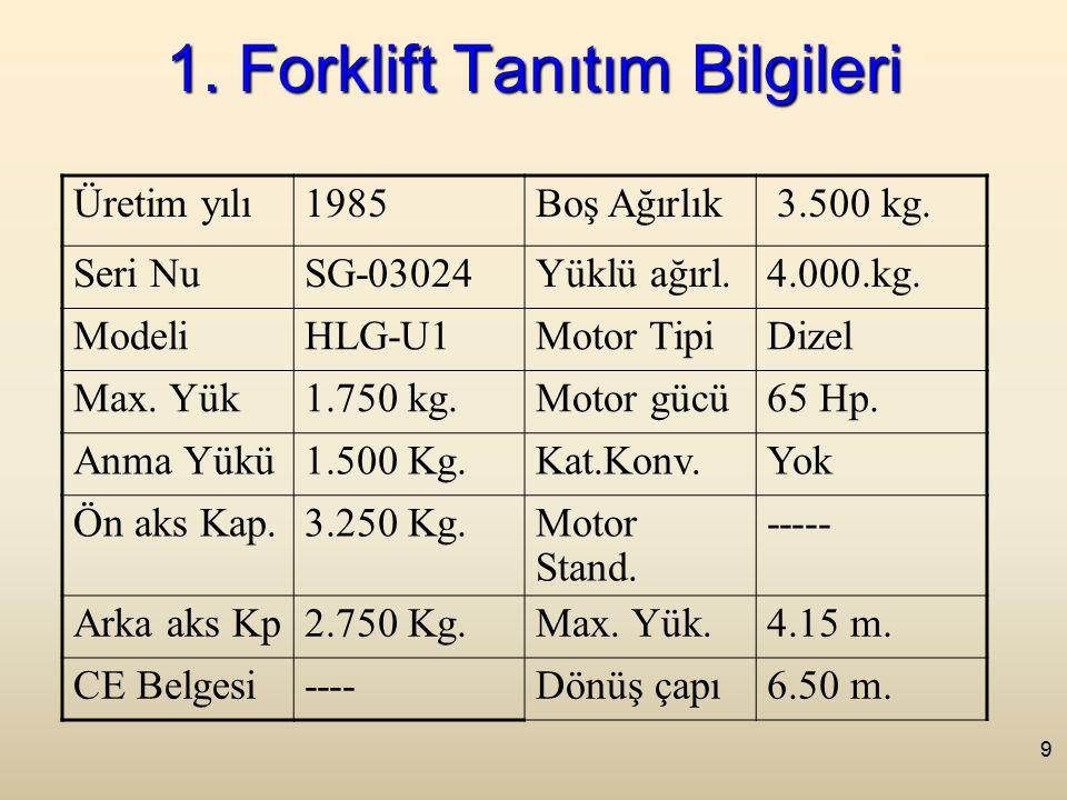 9 1.Forklift Tanıtım Bilgileri Üretim yılı1985Boş Ağırlık 3.500 kg.