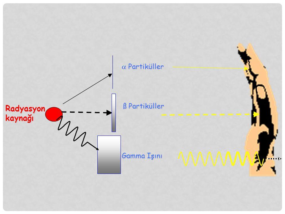  Partiküller ß Partiküller Gamma Işını Radyasyon kaynağı