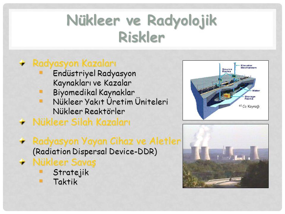 Nükleer ve Radyolojik Riskler Radyasyon Kazaları  Endüstriyel Radyasyon Kaynakları ve Kazalar  Biyomedikal Kaynaklar  Nükleer Yakıt Üretim Üniteler