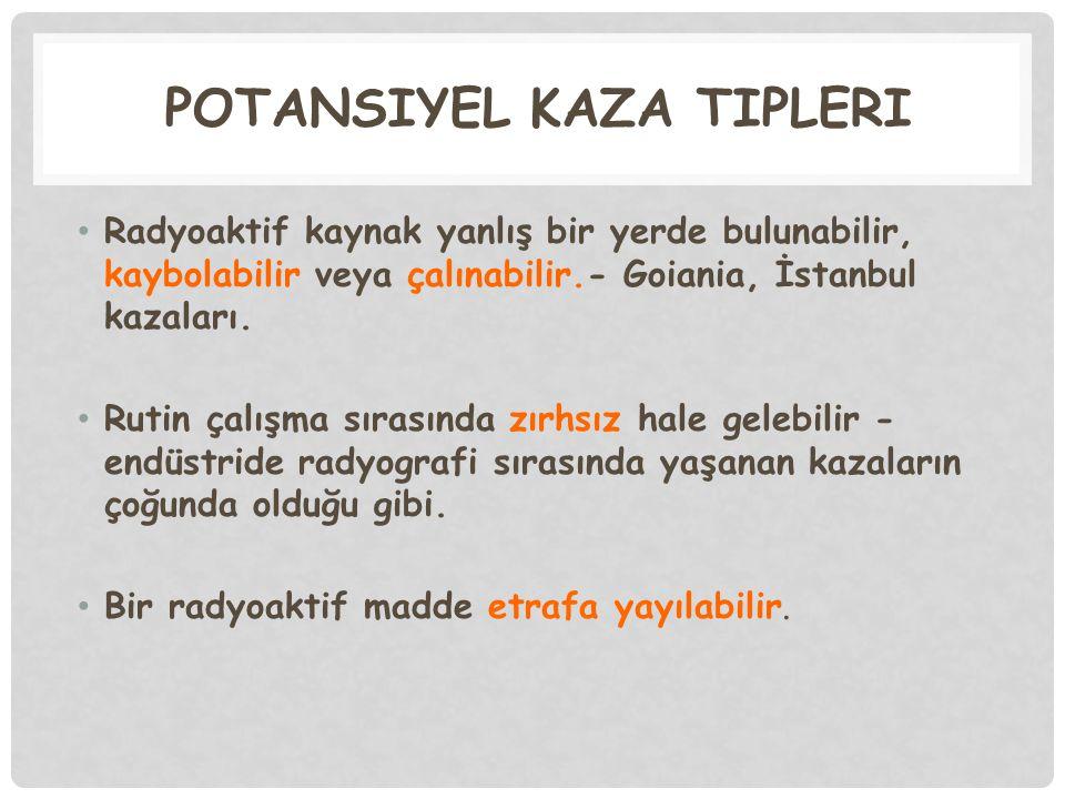 POTANSIYEL KAZA TIPLERI Radyoaktif kaynak yanlış bir yerde bulunabilir, kaybolabilir veya çalınabilir.- Goiania, İstanbul kazaları. Rutin çalışma sıra