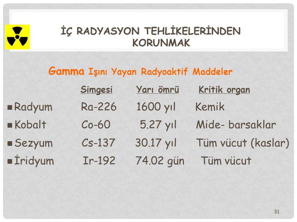 31 İÇ RADYASYON TEHLİKELERİNDEN KORUNMAK Gamma Işını Yayan Radyoaktif Maddeler Simgesi Yarı ömrü Kritik organ Radyum Ra-226 1600 yıl Kemik Kobalt Co-6