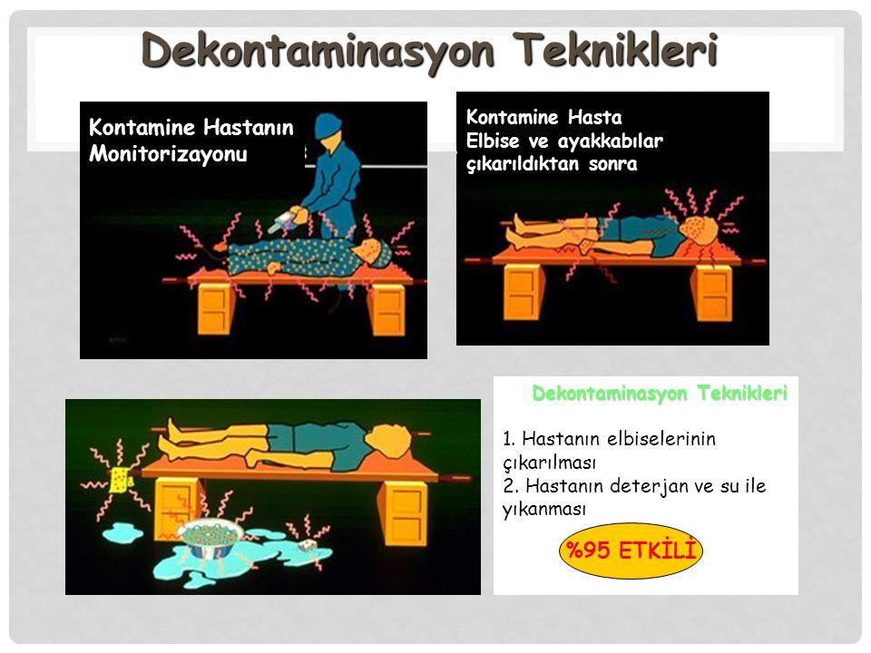Dekontaminasyon Teknikleri Kontamine Hastanın Monitorizayonu Kontamine Hasta Elbise ve ayakkabılar çıkarıldıktan sonra Dekontaminasyon Teknikleri 1. H