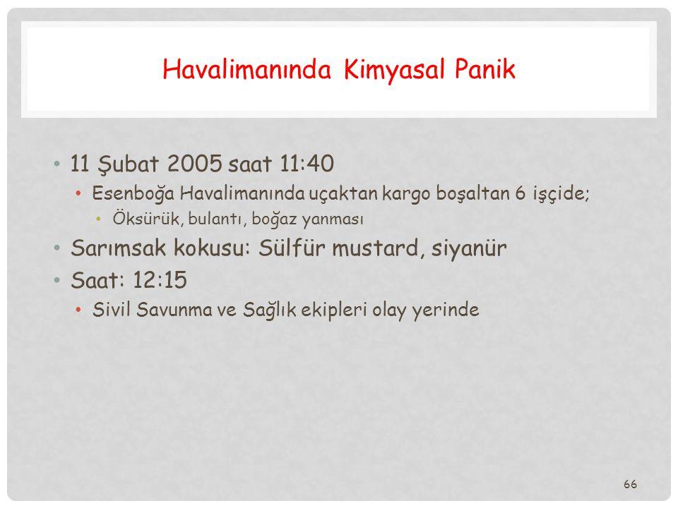 11 Şubat 2005 saat 11:40 Esenboğa Havalimanında uçaktan kargo boşaltan 6 işçide; Öksürük, bulantı, boğaz yanması Sarımsak kokusu: Sülfür mustard, siya