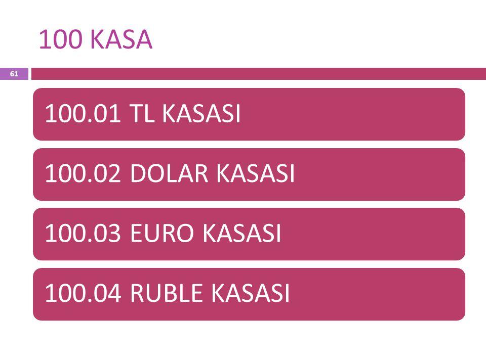 100 KASA 100.01 TL KASASI100.02 DOLAR KASASI100.03 EURO KASASI100.04 RUBLE KASASI 61