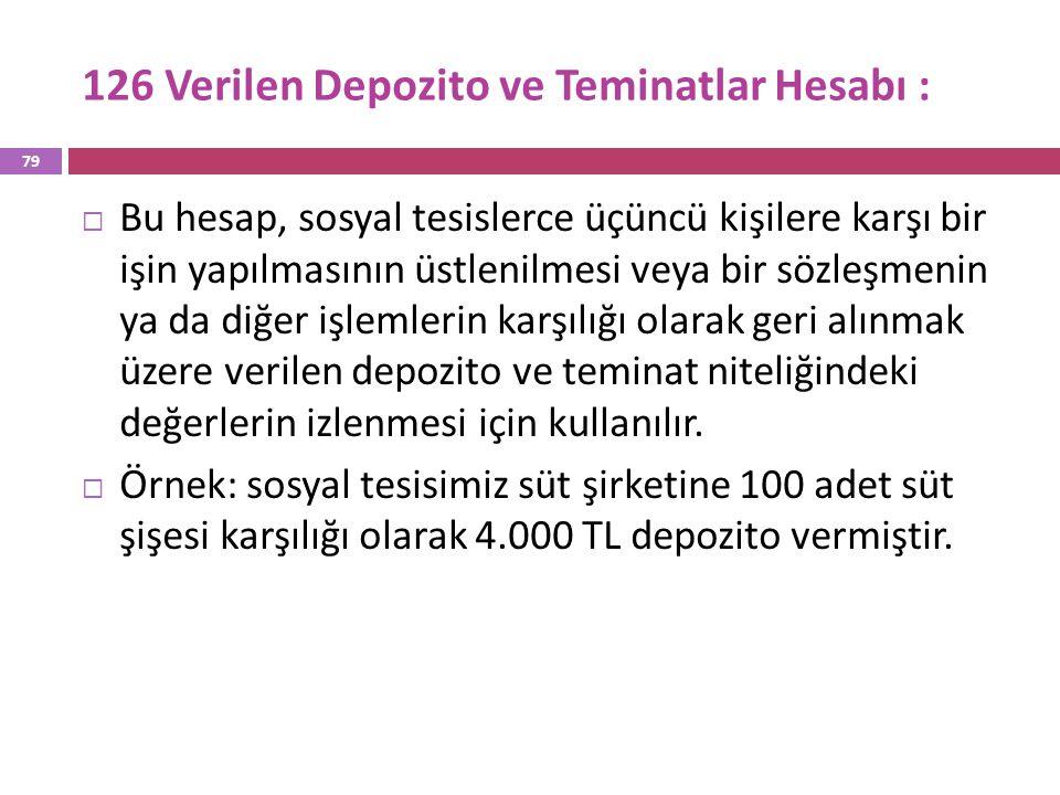 126 Verilen Depozito ve Teminatlar Hesabı :  Bu hesap, sosyal tesislerce üçüncü kişilere karşı bir işin yapılmasının üstlenilmesi veya bir sözleşmeni