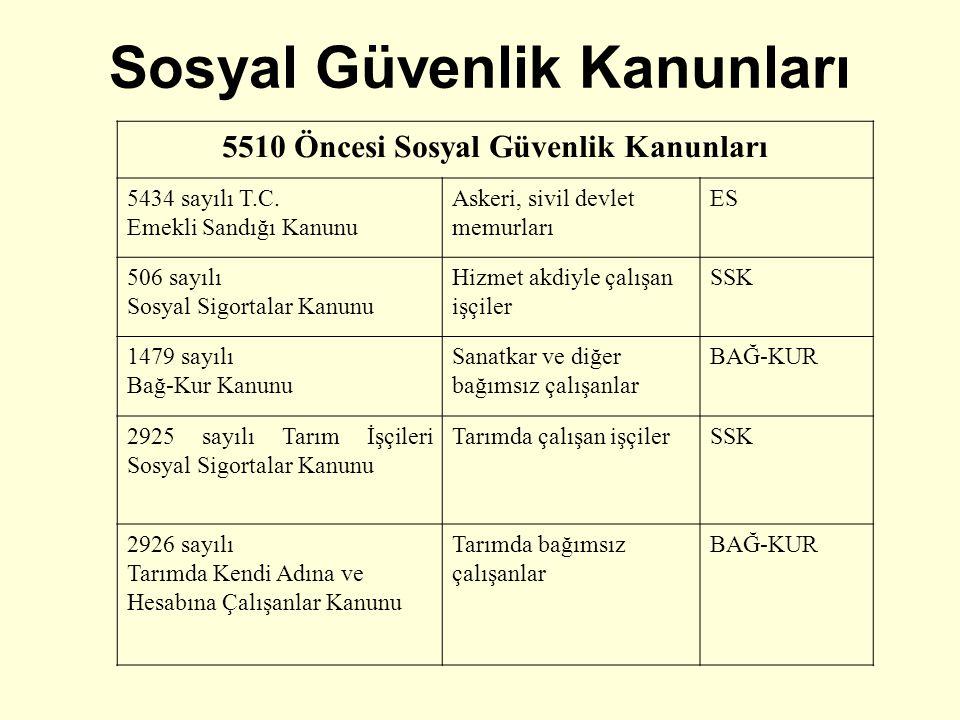 Sosyal Güvenlik Kanunları 5510 Öncesi Sosyal Güvenlik Kanunları 5434 sayılı T.C. Emekli Sandığı Kanunu Askeri, sivil devlet memurları ES 506 sayılı So