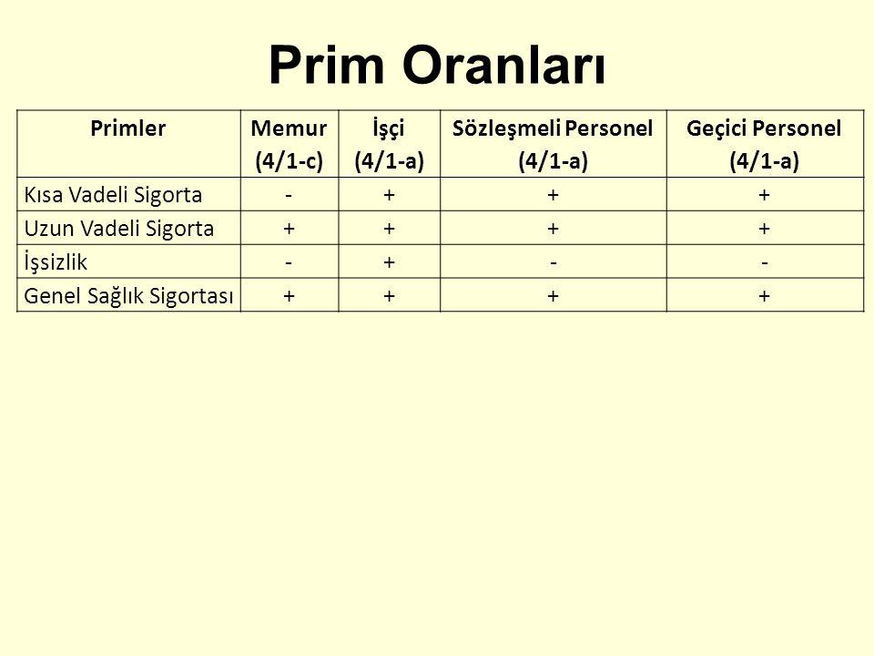 Prim Oranları Primler Memur (4/1-c) İşçi (4/1-a) Sözleşmeli Personel (4/1-a) Geçici Personel (4/1-a) Kısa Vadeli Sigorta-+++ Uzun Vadeli Sigorta++++ İ