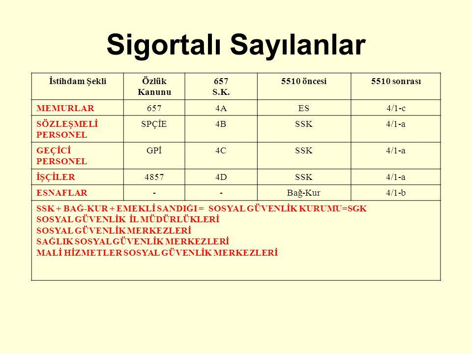 Sosyal güvenlik sicil numarası Sigortalılar, isteğe bağlı sigortalılar ile bunların hak sahiplerinin; genel sağlık sigortalıları ve bunların bakmakla yükümlü olduğu kişilerin tescil ve diğer tüm işlemlerinde sosyal güvenlik sicil numarası olarak; -Türk vatandaşları için T.C.