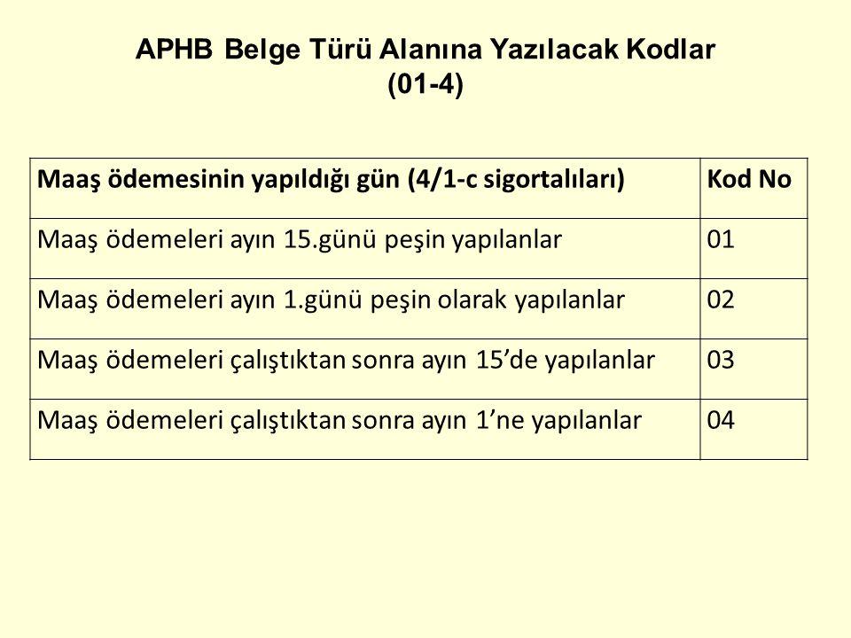APHB Belge Türü Alanına Yazılacak Kodlar (01-4) Maaş ödemesinin yapıldığı gün (4/1-c sigortalıları)Kod No Maaş ödemeleri ayın 15.günü peşin yapılanlar