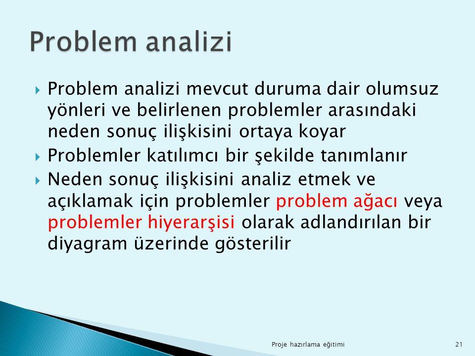  Problem analizi mevcut duruma dair olumsuz yönleri ve belirlenen problemler arasındaki neden sonuç ilişkisini ortaya koyar  Problemler katılımcı bi