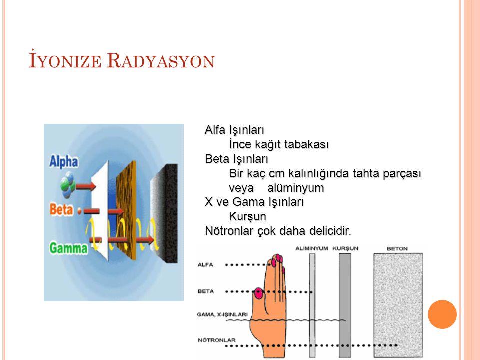 İ YONIZE R ADYASYON Alfa Işınları İnce kağıt tabakası Beta Işınları Bir kaç cm kalınlığında tahta parçası veya alüminyum X ve Gama Işınları Kurşun Nötronlar çok daha delicidir.