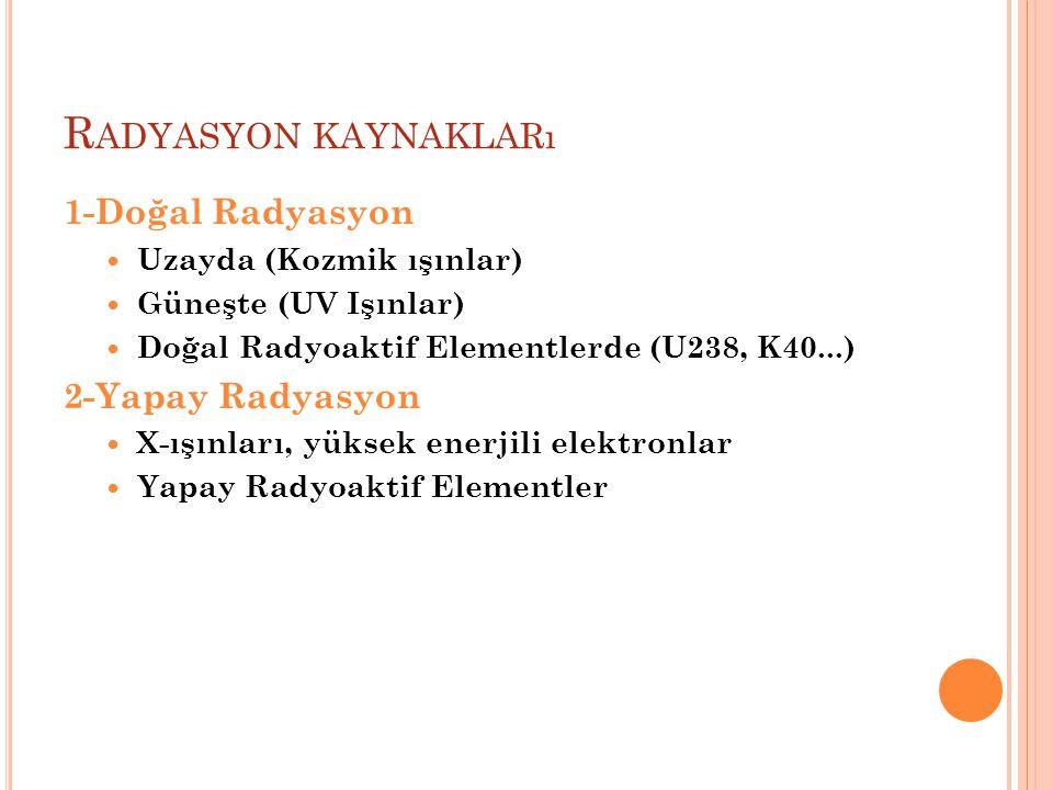 R ADYASYON KAYNAKLARı 1-Doğal Radyasyon Uzayda (Kozmik ışınlar) Güneşte (UV Işınlar) Doğal Radyoaktif Elementlerde (U238, K40...) 2-Yapay Radyasyon X-ışınları, yüksek enerjili elektronlar Yapay Radyoaktif Elementler