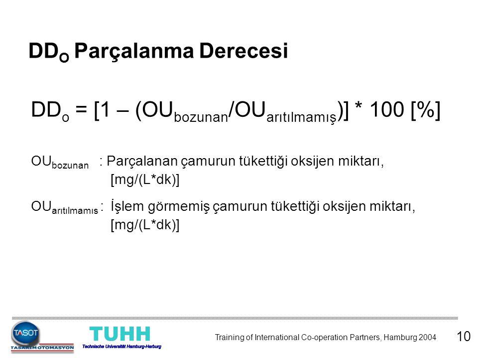 DD o = [1 – (OU bozunan /OU arıtılmamış )] * 100 [%] OU bozunan : Parçalanan çamurun tükettiği oksijen miktarı, [mg/(L*dk)] OU arıtılmamıs :İşlem görm