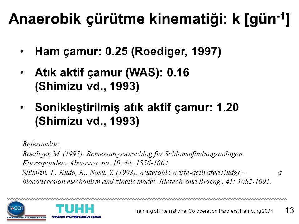 Anaerobik çürütme kinematiği: k [gün -1 ] Ham çamur: 0.25 (Roediger, 1997) Atık aktif çamur (WAS): 0.16 (Shimizu vd., 1993) Sonikleştirilmiş atık akti