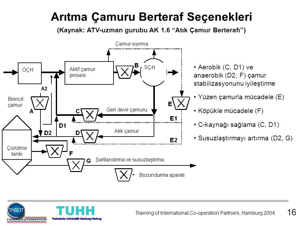 """Arıtma Çamuru Berteraf Seçenekleri (Kaynak: ATV-uzman gurubu AK 1.6 """"Atık Çamur Berterafı"""") A2 Aerobik (C, D1) ve anaerobik (D2, F) çamur stabilizasyo"""