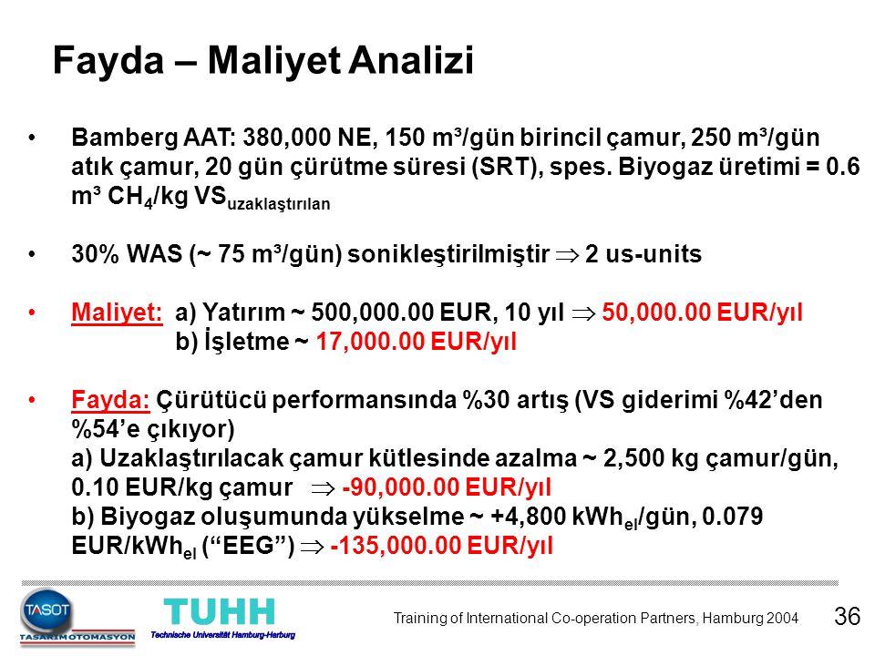 Fayda – Maliyet Analizi Bamberg AAT: 380,000 NE, 150 m³/gün birincil çamur, 250 m³/gün atık çamur, 20 gün çürütme süresi (SRT), spes. Biyogaz üretimi