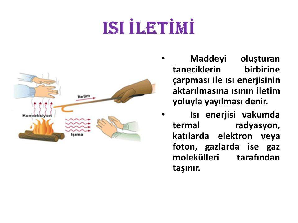 ISI İ LET İ M İ Maddeyi oluşturan taneciklerin birbirine çarpması ile ısı enerjisinin aktarılmasına ısının iletim yoluyla yayılması denir. Isı enerjis