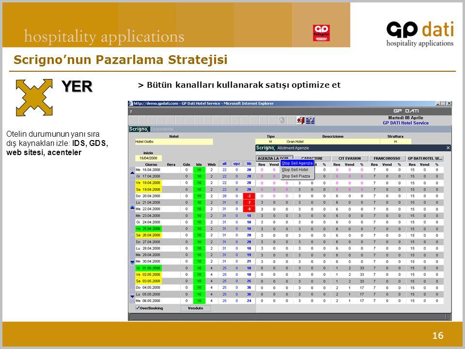 16 > Bütün kanalları kullanarak satışı optimize et YER Scrigno'nun Pazarlama Stratejisi Otelin durumunun yanı sıra dış kaynakları izle: IDS, GDS, web sitesi, acenteler
