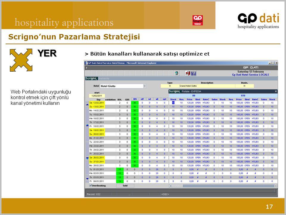17 > Bütün kanalları kullanarak satışı optimize et YER Web Portalındaki uygunluğu kontrol etmek için çift yönlü kanal yönetimi kullanın Scrigno'nun Pazarlama Stratejisi