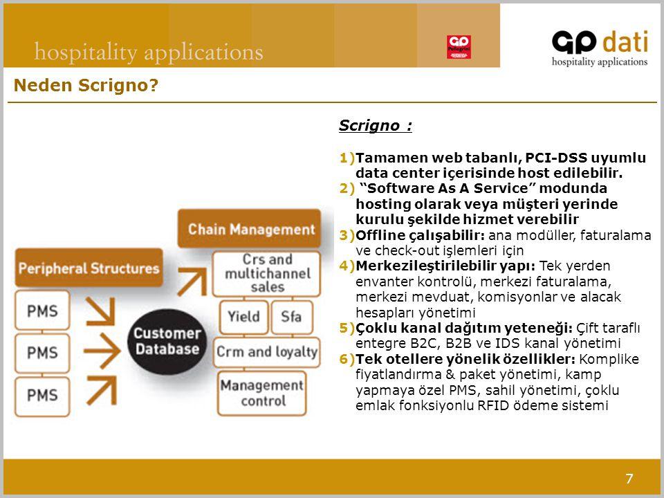7 Scrigno : 1)Tamamen web tabanlı, PCI-DSS uyumlu data center içerisinde host edilebilir.