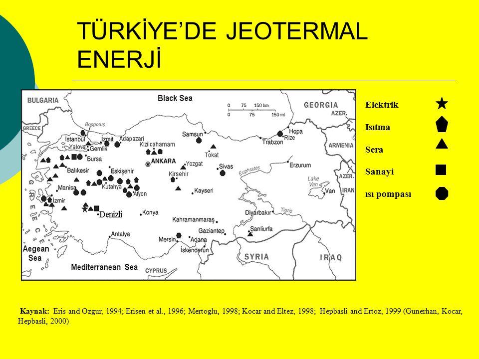 TÜRKİYE'DE JEOTERMAL ENERJİ Elektrik Isıtma Sera Sanayi ısı pompası Kaynak: Eris and Ozgur, 1994; Erisen et al., 1996; Mertoglu, 1998; Kocar and Eltez